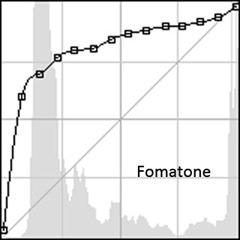Fomatone curve